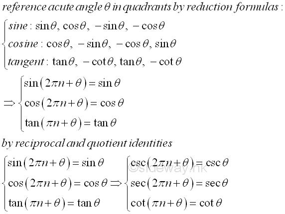 periodicity of trigonometric functions pdf